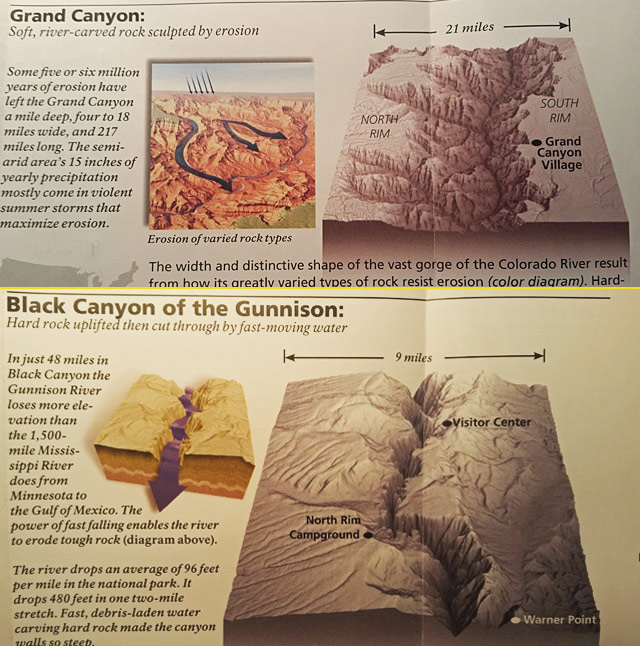 canyon comparison